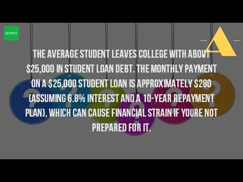 how to clean up credit card debt fast